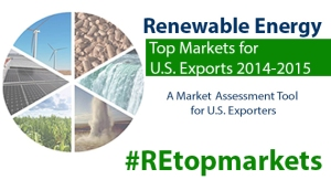 Join the ITA Renewable Energy team on Twitter to ask questions and learn more about the report. Ask questions using #REtopmarkets.