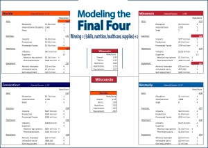 Economist Natalie Soroka used trade data and an unorthodox equation to predict the winner of the Final Four. Her prediction is Wisconsin beating Florida.