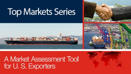 Top Markets Series: A Market Assessment Tool for U.S. Exporters