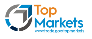 Top Markets Logo