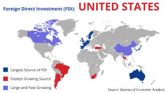 Map showing global sources of FDI in the United States