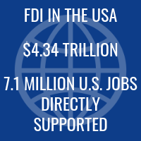 Graphic stating: FDI IN THE USA, $4.34 TRILLION, 7.1 MILLION U.S. JOBS DIRECTLY SUPPORTED